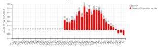 France covid-19.ICU cases decreasing.11APRIL2020